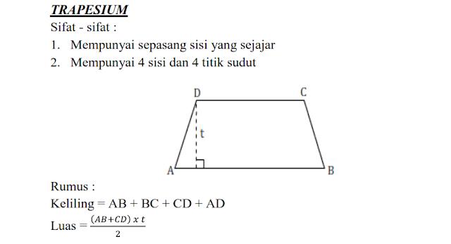 Rumus Luas Dan Keliling Trapesium Matematika
