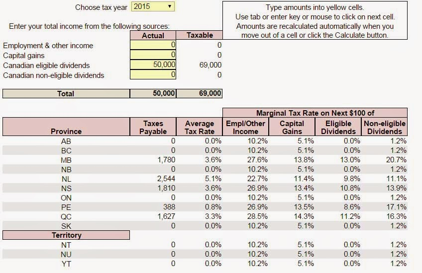 How are dividends taxed in Canada? Here's a close look at ...