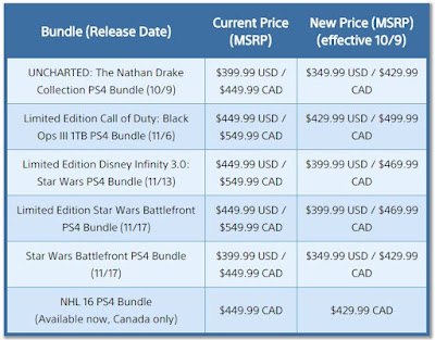 sony ps4 price cut bundle prices us canada