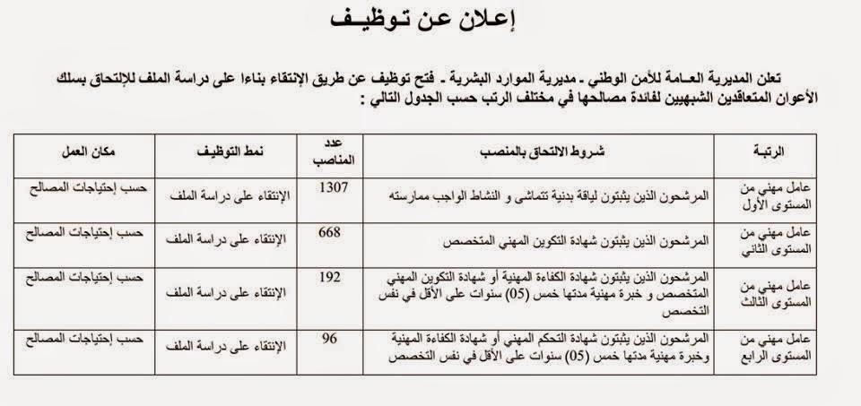 إعلان توظيف الأعوان المتعاقدين الشبيهين بالمديرية العامة للأمن الوطني أكتوبر 2014