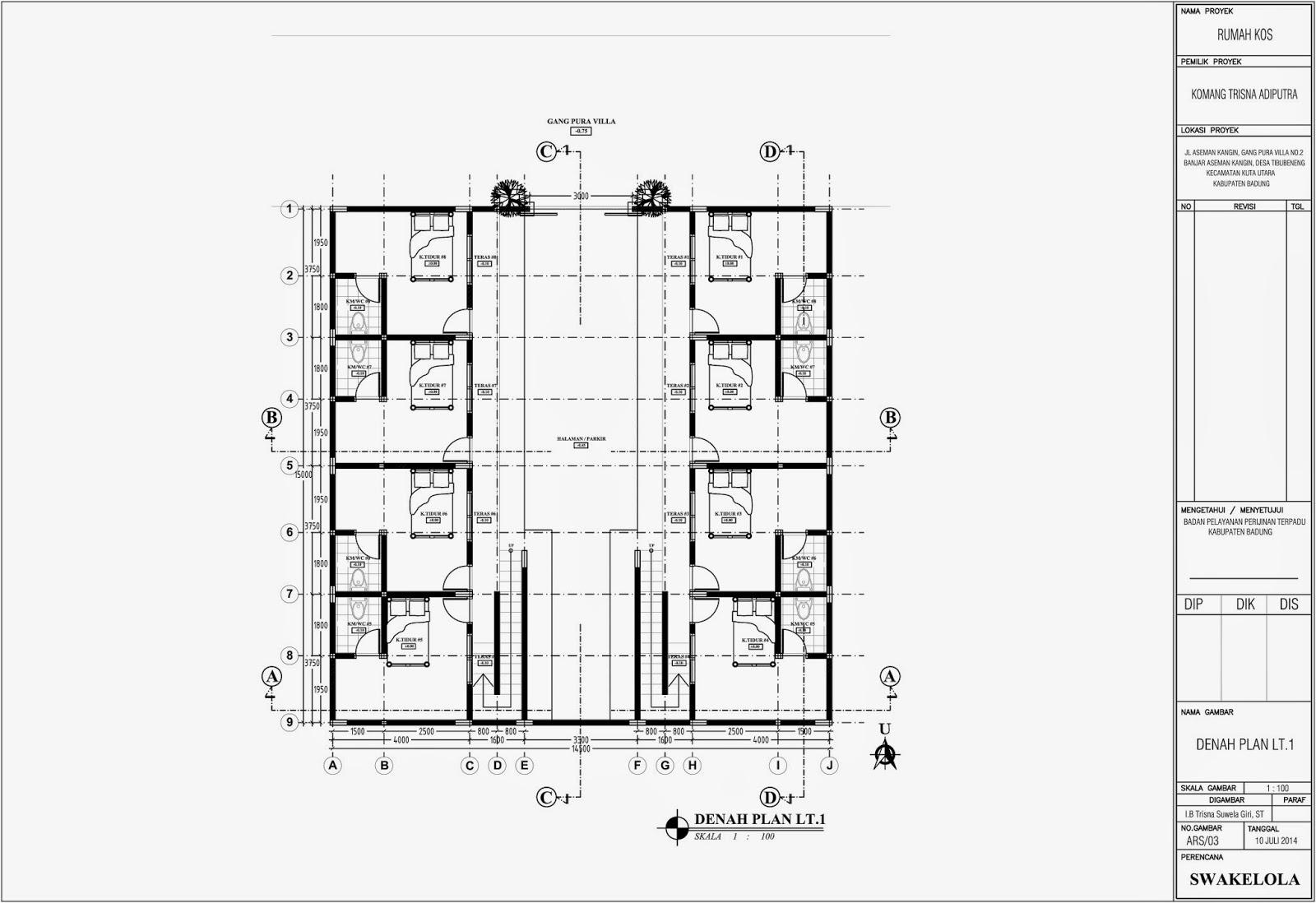 biaya pengurusan imb jasa arsitekjasa desain rumah
