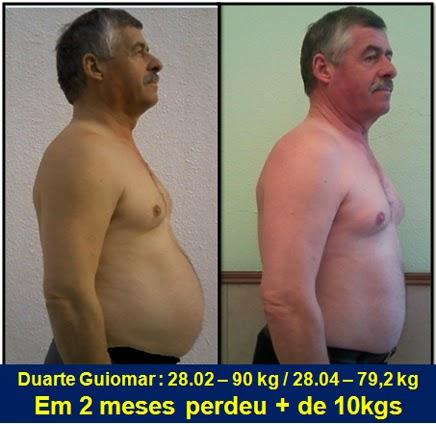 Duarte Guiomar