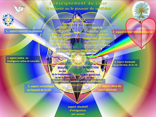 http://4.bp.blogspot.com/-Ppk5cfuzsUk/TvBpq-OraQI/AAAAAAAAAKk/UrJXLnh54Rc/s640/nouvel+enseignempent+lois.jpg