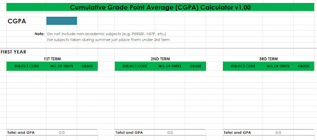 How to use CGPA Calculator