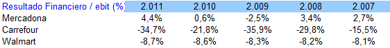 Resultado+financ+sobre+ebit.png