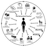 Сетевое обучение