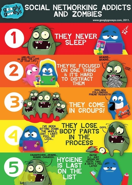 social media zombie