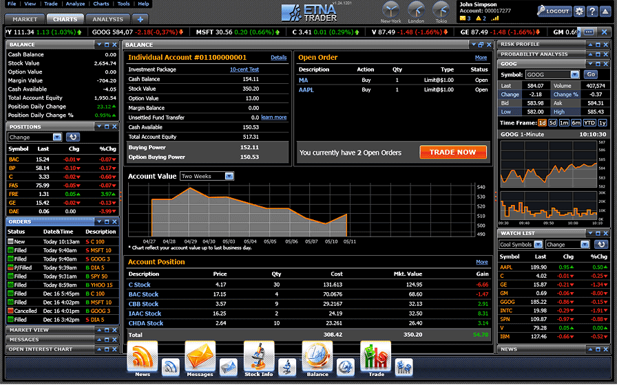Australian option trading software
