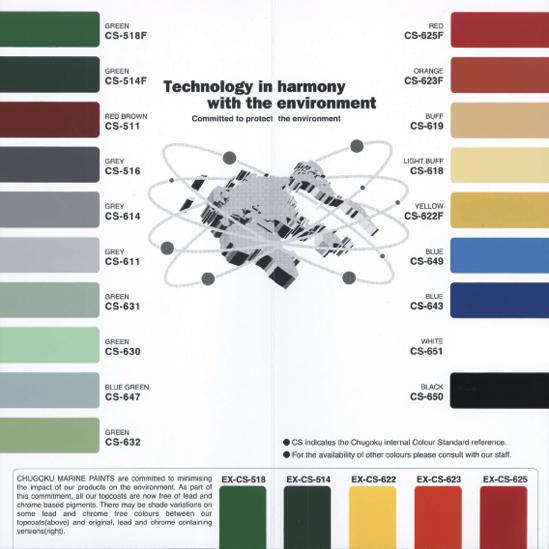 jotun paint ral colour chart pdf