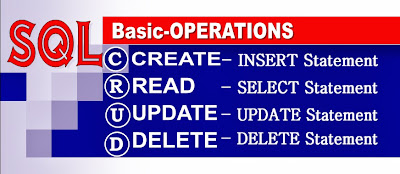 Microsoft SQL Server Training Online Learning Classes Insert Delete Update Truncate