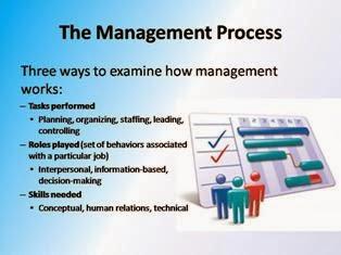 Supervision & Management PPT Slide 1