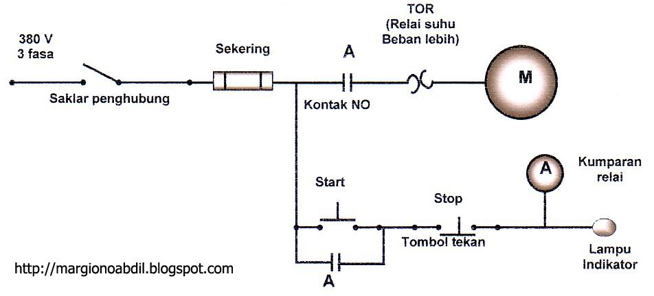 Bagirgiono abdil ber listrik yang akan dikontrol garis garis yang menghubungkan berbagai jenis komponen digambarkan dengan dua atau lebih penghantar diagram satu garis ccuart Images