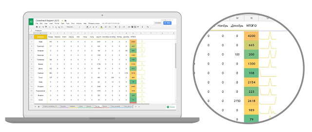 Bozzbox - Учет финансов по статьям расходов с визуальной градацией