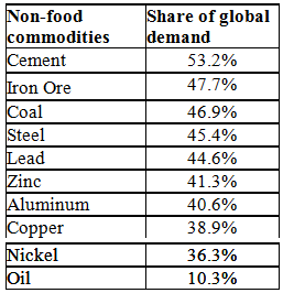 china%2Bcommodity%2B1.png