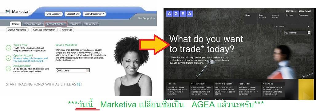 Forex marketiva agea