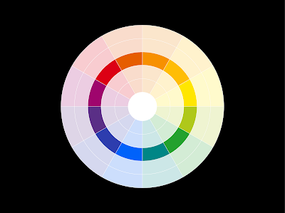 Quelles couleurs utiliser en pr sentation visuelle sit - Cercle chromatique couleur primaire ...