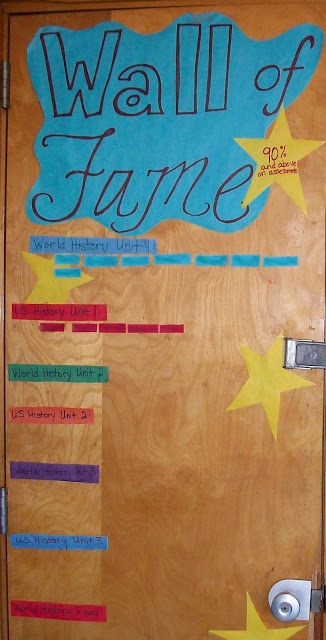 classroom incentives, classroom praise, testing incentive