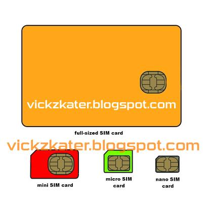 Ukuran Kartu SIM