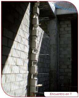 fabricante de sistemas de refuerzo de albañilería-ADHERENCIA-STEEL FOR BRICKS-ARMADURA DE TENDEL-FISUFOR-ANCLAJE-GEOANC