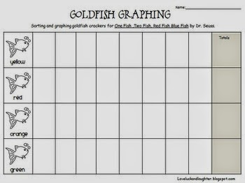 http://www.teacherspayteachers.com/Product/Goldfish-Graph-for-Kindergarten-Free-214210