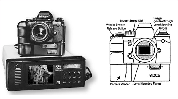 Shooting Film The Illustrated Timeline Of Photo Camera