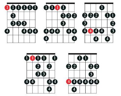 50 Blues Backing Tracks  Professional Blues Guitar