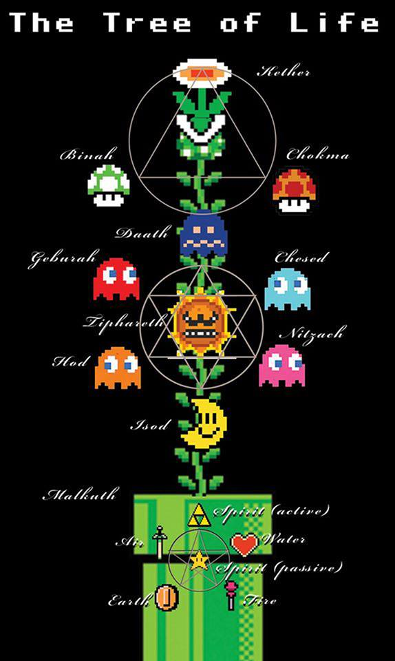 Alchemical emblems occult diagrams and memory arts videogame thelema videogame thelema ccuart Gallery