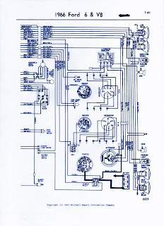 1966 ford thunderbird wiring diagram auto wiring diagrams rh autowiringdiagrams blogspot com 1966 ford thunderbird wiring diagram 1966 ford thunderbird wiring diagram
