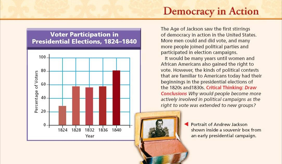 poverty voter participation Social work speaks is an unrivaled reference tool that represents the collective thinking of thousands of voter participation poverty and economic.