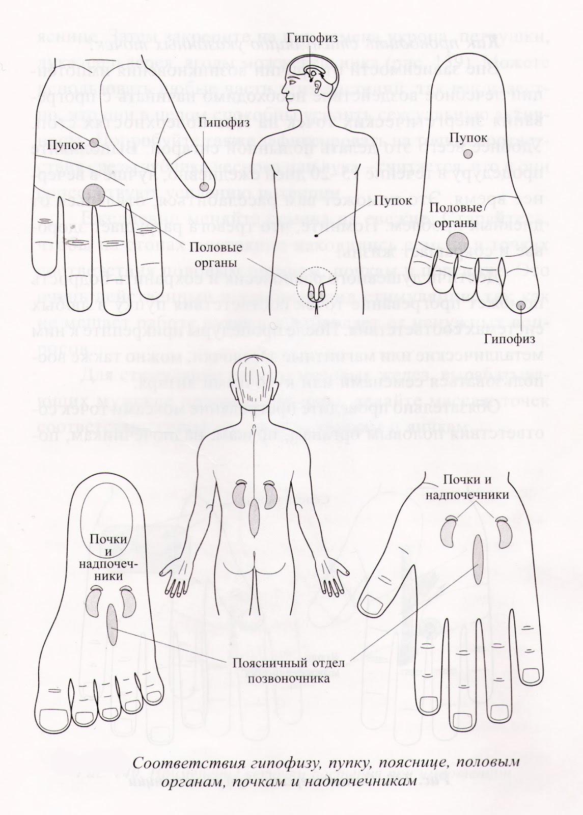 Презерватив и болевые ощущения 30 фотография