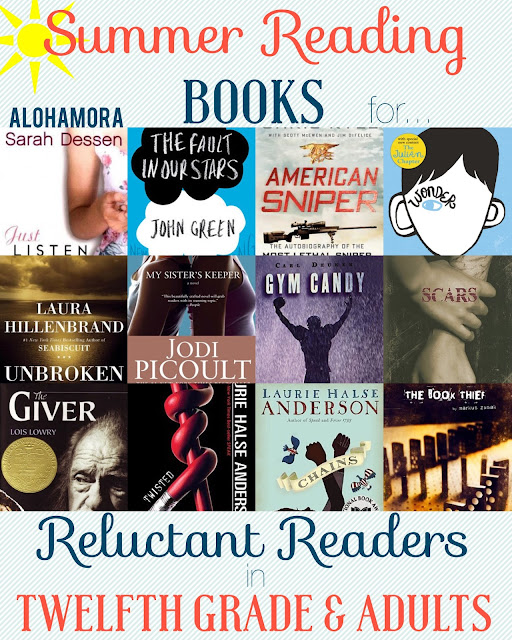Summer Reading Books for Reluctant Readers in Twelfth Grade and Adults (College, Up, etc.) basically everyone.  These books are perfect choices that are highly engaging for kids who don't like to read aka reluctant readers. Alohamora Open a Book http://alohamoraopenabook.blogspot.com/ emotional, abuse, adult literature, non-fiction, biographies, sports, dystopian, romance, ya lit, teens
