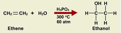 alkene addition report