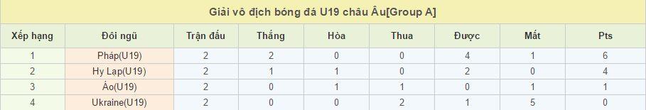 U19 Ukraine vs U19 Áo link vào 12bet