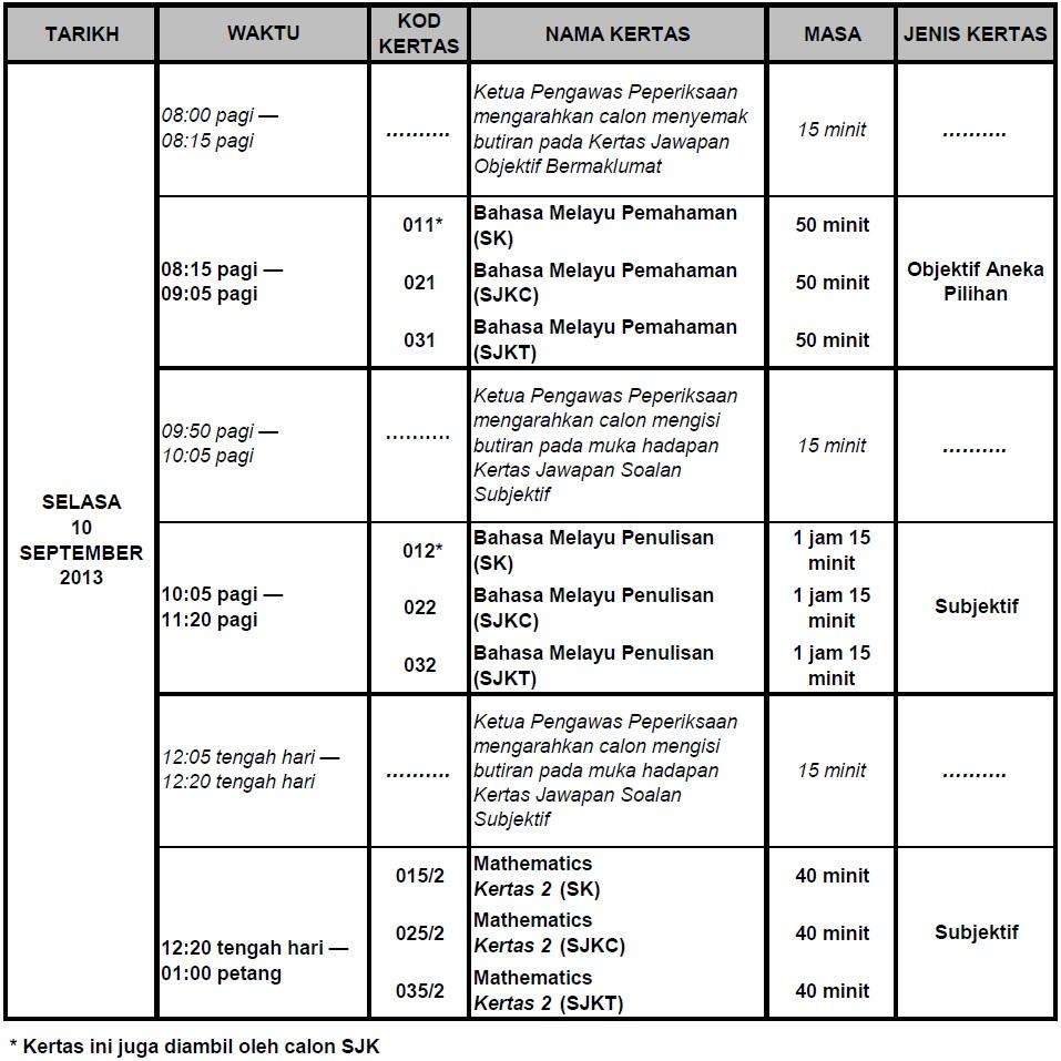 Jadual Ujian Pencapaian Sekolah Rendah (UPSR) 2013 Bermula 10 - 12