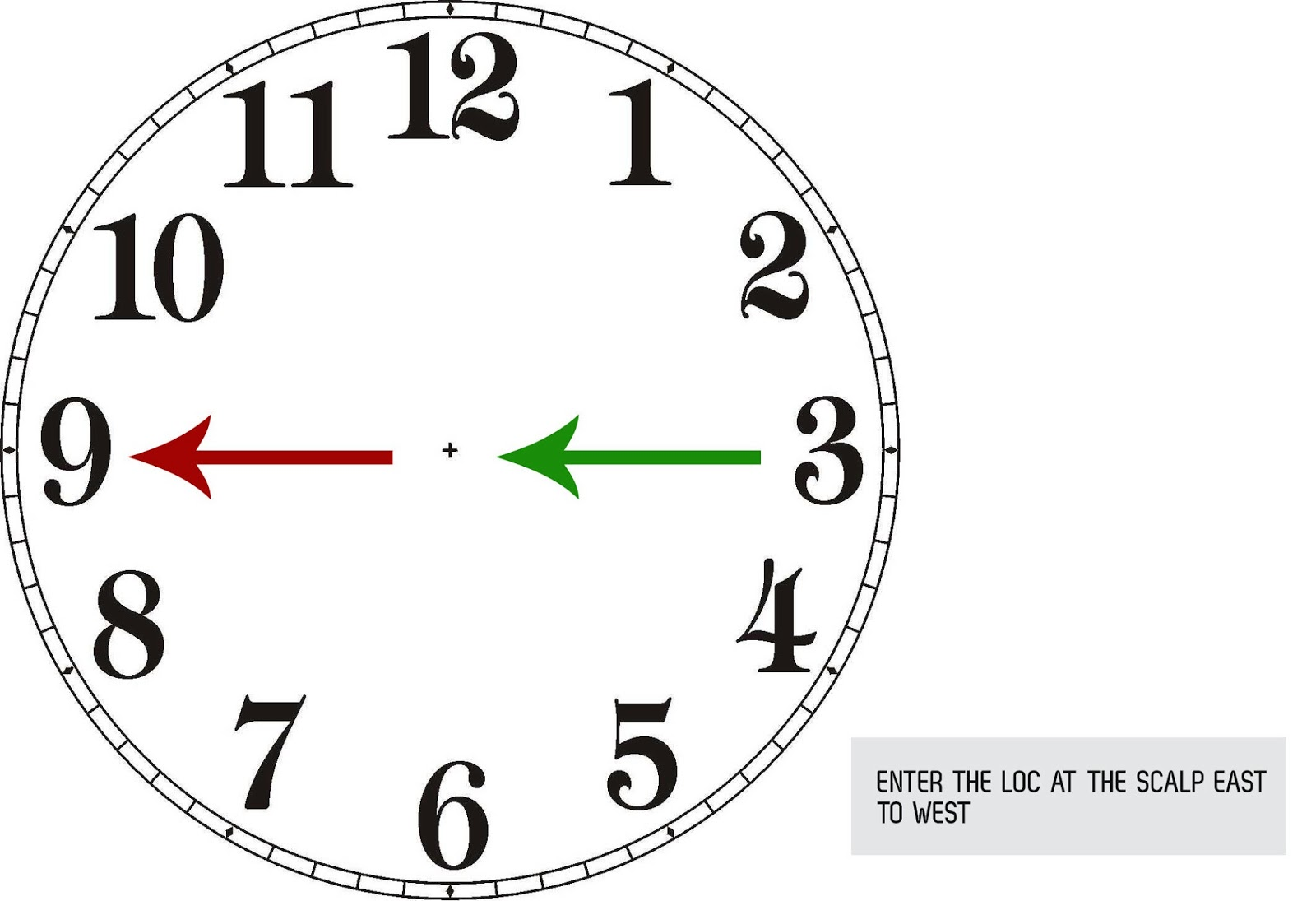 diagram of clock 12 3 6 9