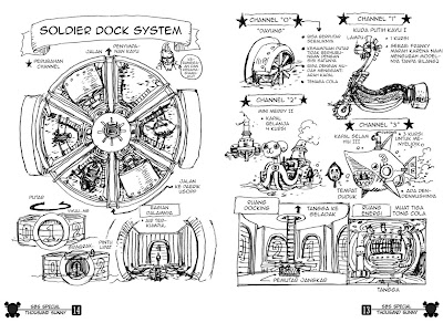 Soldier Dock System Thousand Sunny