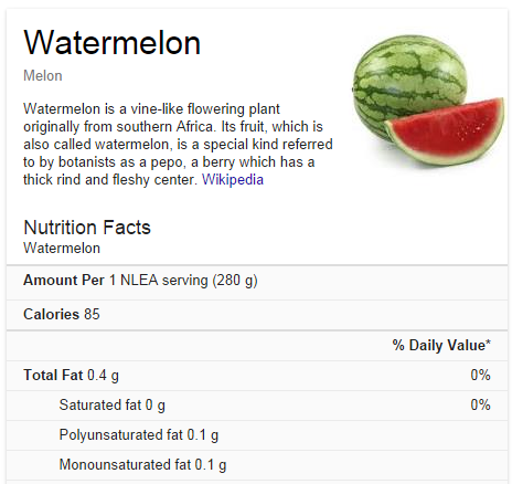 Watermelon nutrition facts