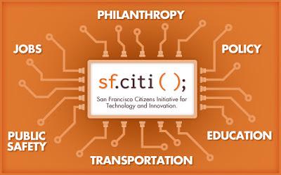 Ciudades a escala humana week picks 1 for Innovation consulting san francisco