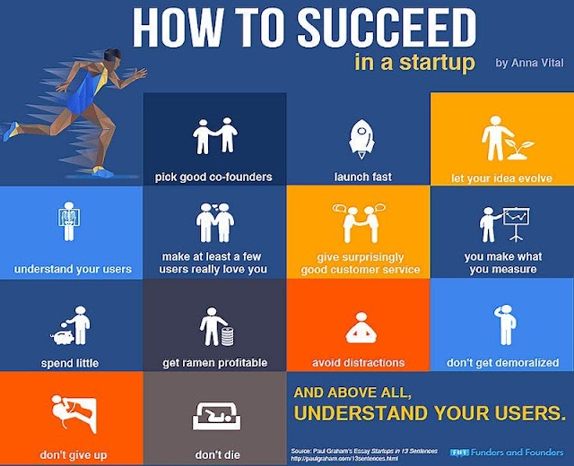 How to succeed in a #startup
