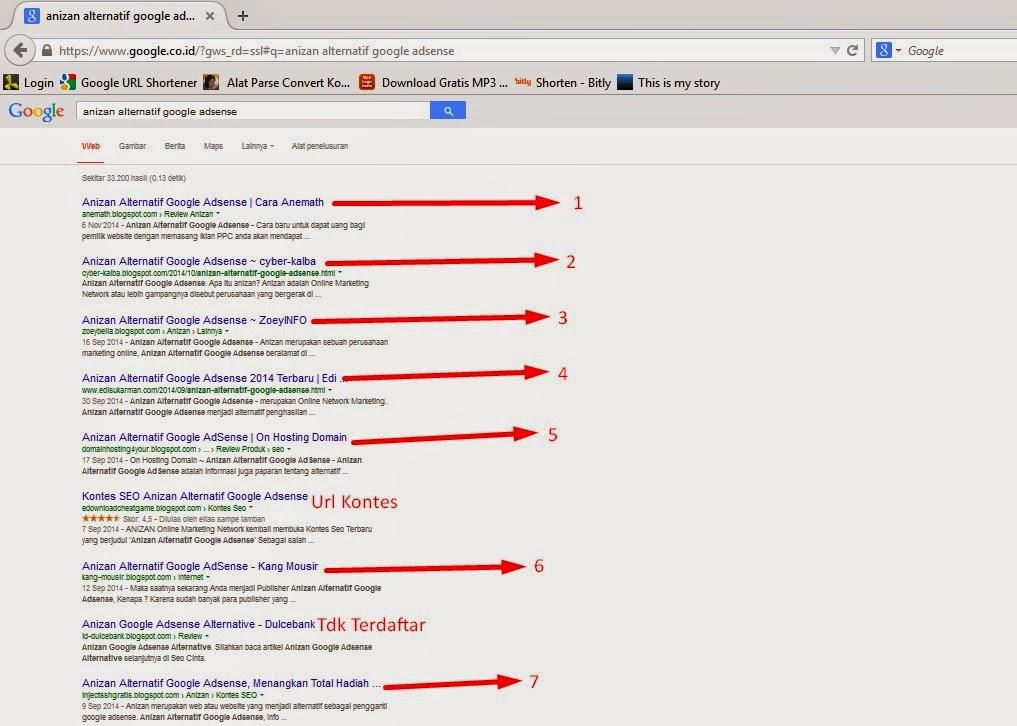 Pemenang Kontes SEO Anizan Alternatif Google Adsense