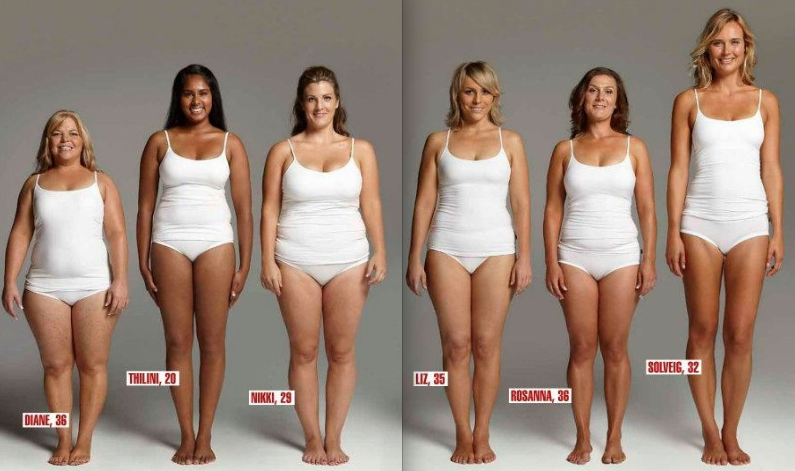 Average female body weight us, hourglass frame tumblr