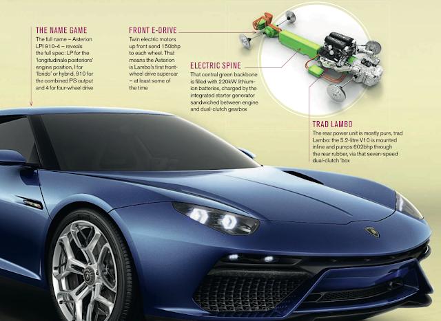 Miura Dubai,Miura Lamborghini Review,Lamborghini, Lamborghini review, new Lamborghini, Miura Review,
