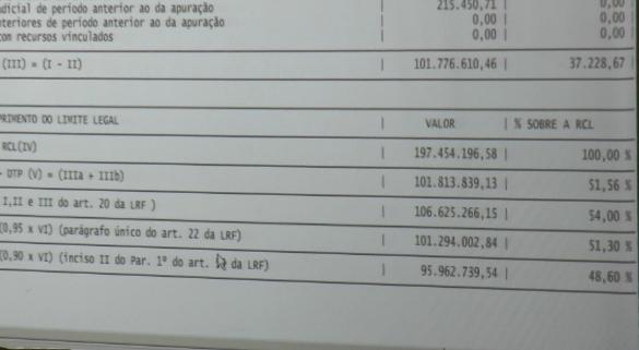 ITAITUBA: PRESTOU CONTAS DO 4º BIMESTRE DE 2015