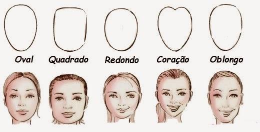 Agora que você já sabe qual é o formato do seu rosto, você vai precisar de  um corretivo escuro (Tons de marrom) e um corretivo claro (Tons de bege),  ... e47aea0da2
