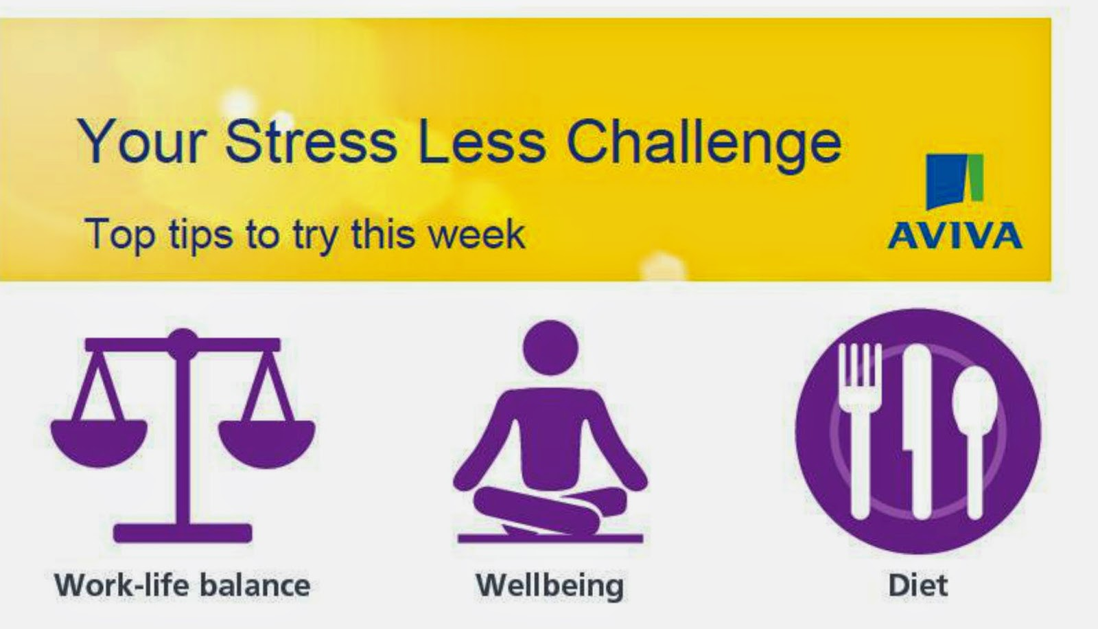a summary of stress Stress can be brief and highly situational (heavy traffic) or persistent and complex (relationship problems, an ailing family member a spouse's death).