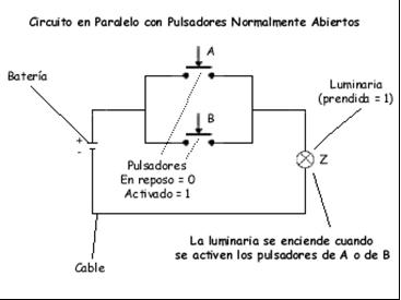 circuito compuerta or