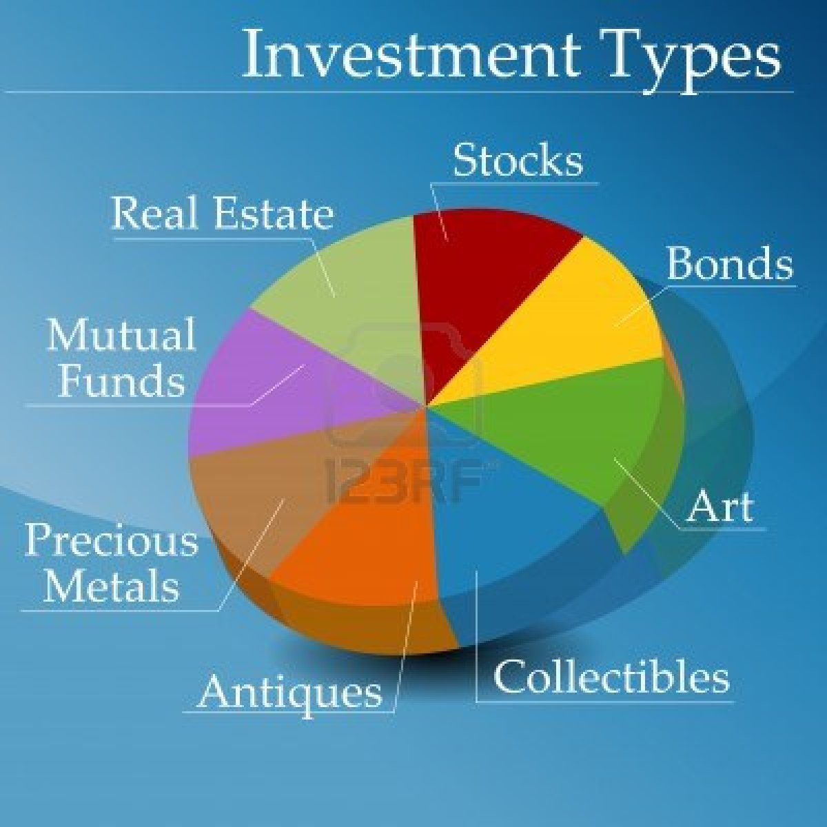 Investment options other than stocks