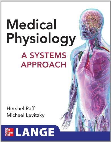 El estigma del Dr. VaPorEso: Hershel Raff, Michael Levitzky ...