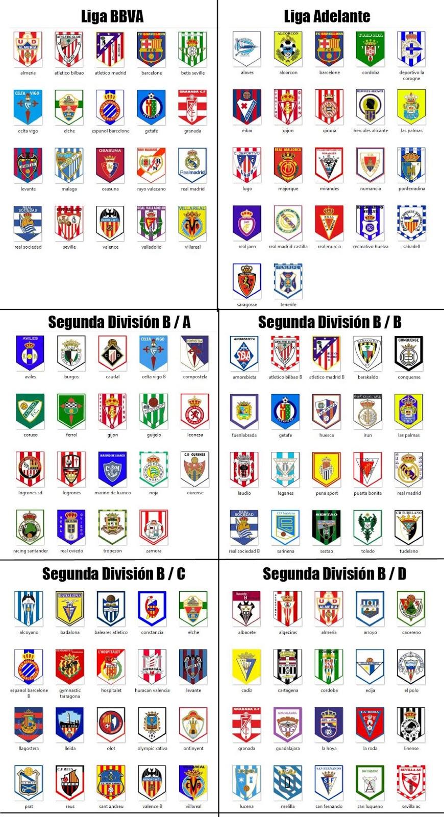 Fanions de football espagne 1 2 3 2013 2014 - Logo equipe de foot espagne ...