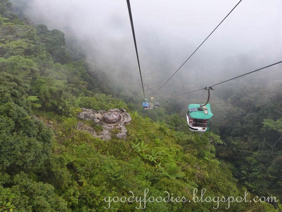 Genting Cable Car Ticket Price